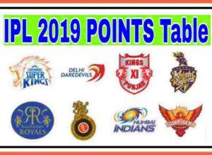 ipl-points-table-2019-ipl-points-table