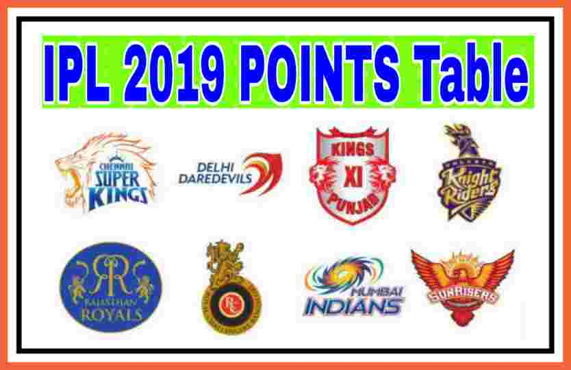 ipl-points-table-2019-ipl-points-table