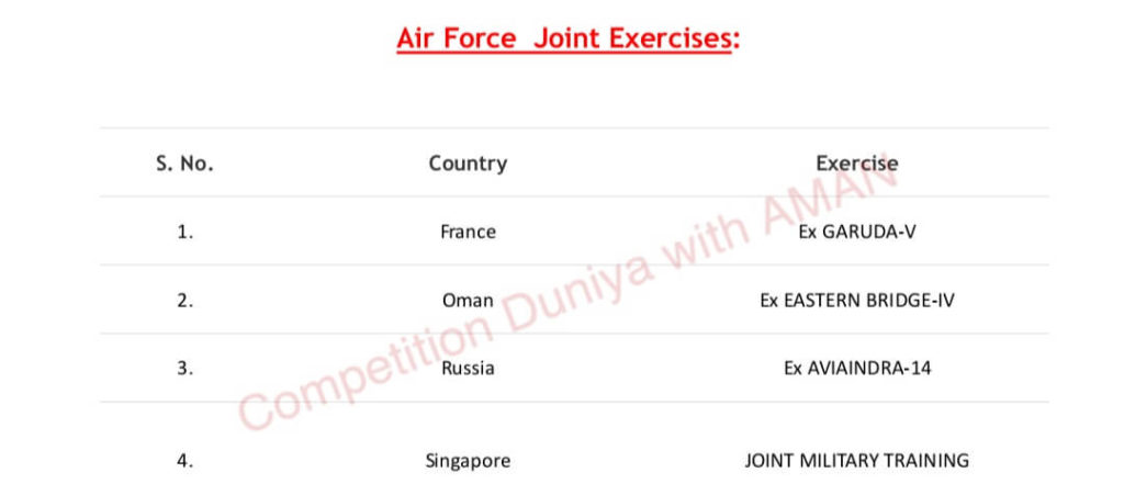 joint military excercise pdf